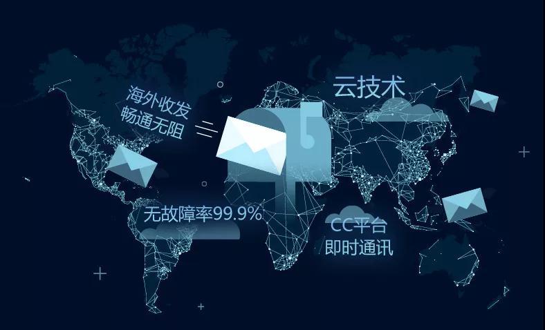 聊聊公司为什么要拥有自己的独立企业邮箱?
